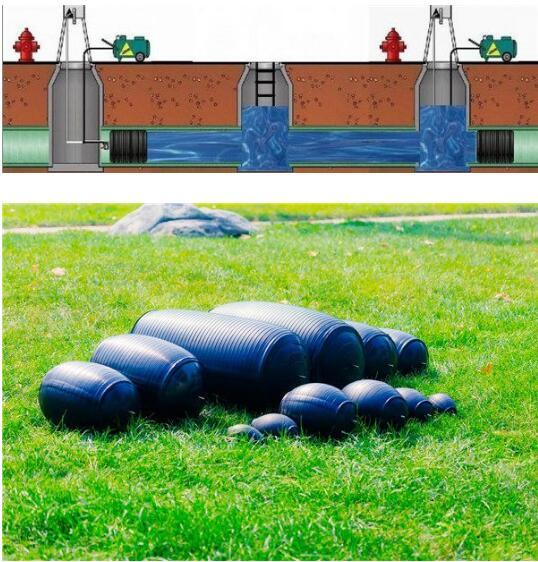欢迎咨询:宁夏银川市政管道封堵气囊配件组合图